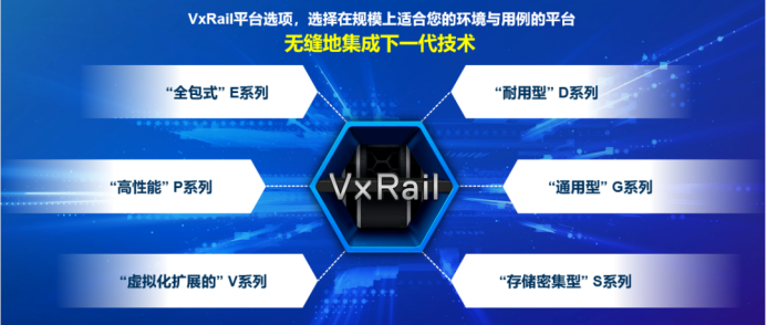 VxRail,YYDS!