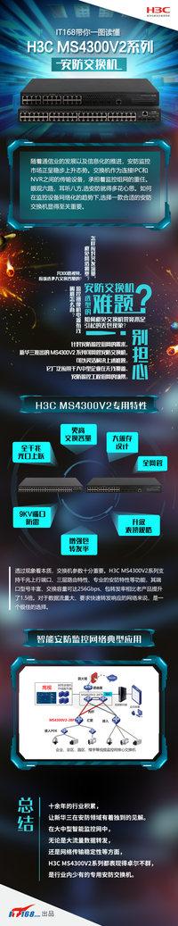 IT168带你一图读懂H3C MS4300V2安防交换机