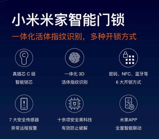 小米米家智能门锁12月5日众筹发布:搭载最高安全等级锁芯