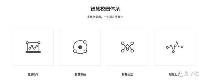 贵州 11 所中学采用「智能校服」 可随时监控学生位置