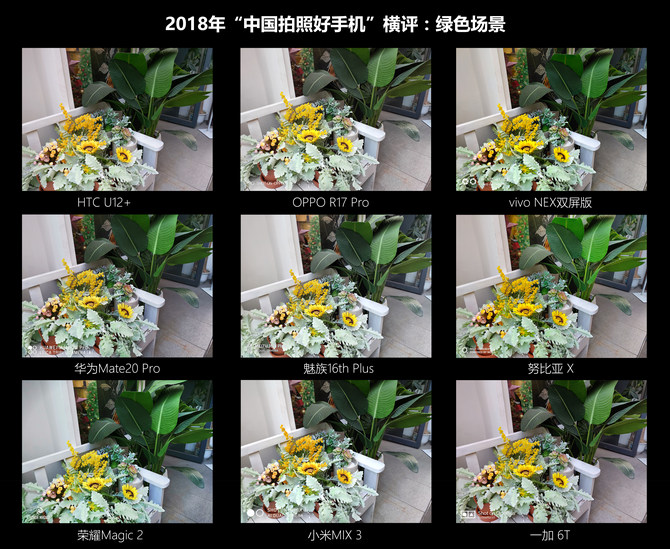 2018《中国拍照好手机》横评--基础画质篇