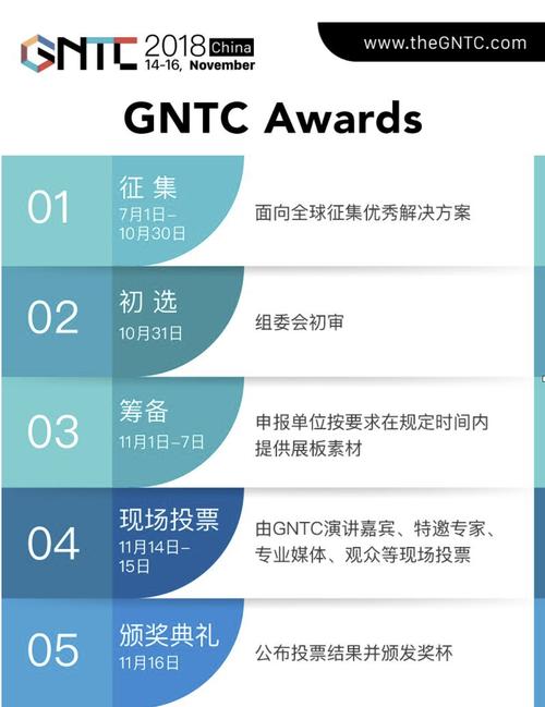 洞見未來 GNTC 2018全球網絡技術大會全麵升級