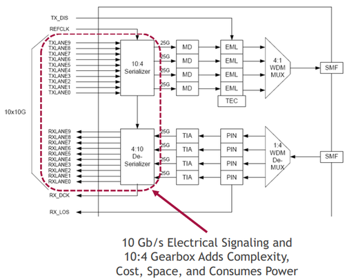 电路 电路图 电子 原理图 500_403
