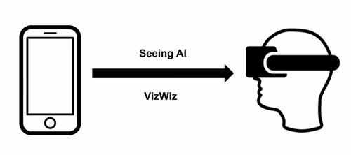 VR眼镜会损伤视力吗?这些你一定要明白(图1)