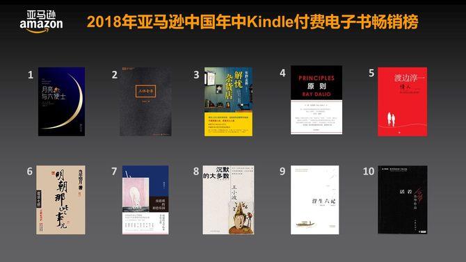 2019网络图书排行榜_投资书籍必看书单:投资人必看的十本书籍排行榜