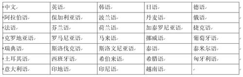 """34种语言即时互译还能当移动WiFi:小米""""小爱老师""""出国游巨方便"""