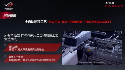 华硕X570主板和NAVI显卡新品申明会在京举办