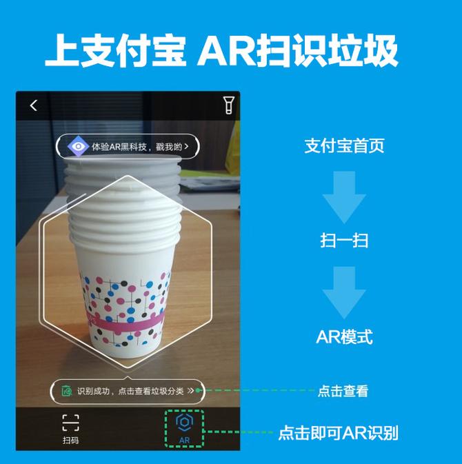 http://www.110tao.com/dianshangjinrong/43453.html
