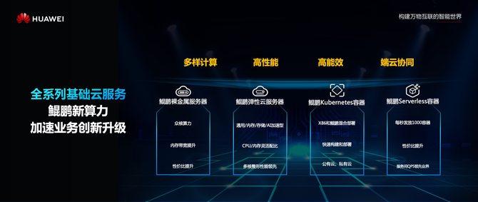 累足成步 华为云发布鲲鹏云服务加速企业创新升级