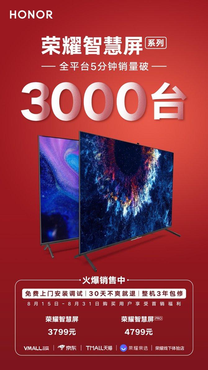 荣耀智慧屏今天正式首销 开售5分钟销量破3000台