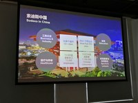 索迪斯戰略投資美餐與36氪合作 搭建創新生態提速轉型