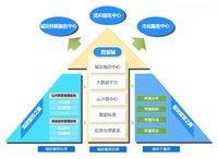 华云数据成功交付上海城投集团幸运28—大神吧中心项目