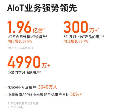 小米集团2019上半年财报:米家互联网空调刚满周岁,出货量近百万台