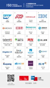 """SAP荣登 """"中国市场人力资源科技公司50强""""榜单首位"""
