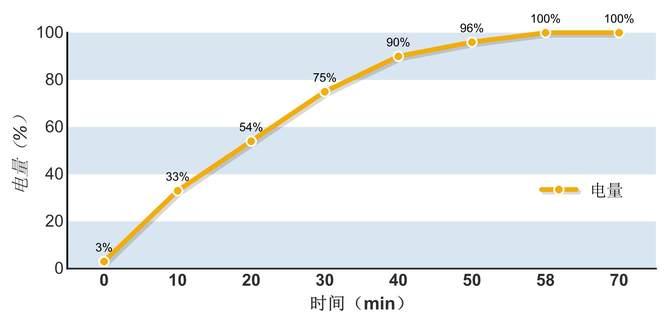 华为Mate30 Pro详细评测:感受超感光徕卡电影四摄的惊艳