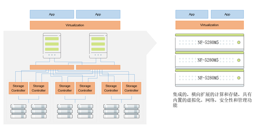 http://www.reviewcode.cn/yunjisuan/85602.html