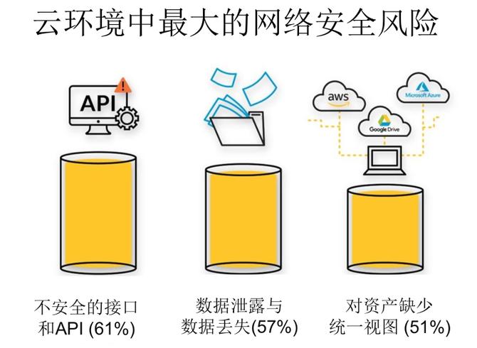 云架构远没想象般安全 派拓网络五大建议助力云安全