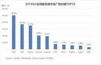 2020年全球服务器市场有望回升 浪潮两位数增长领跑