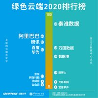 秦淮数据集团获评中国数字基础设施行业主要企业绿色能源表现第一名