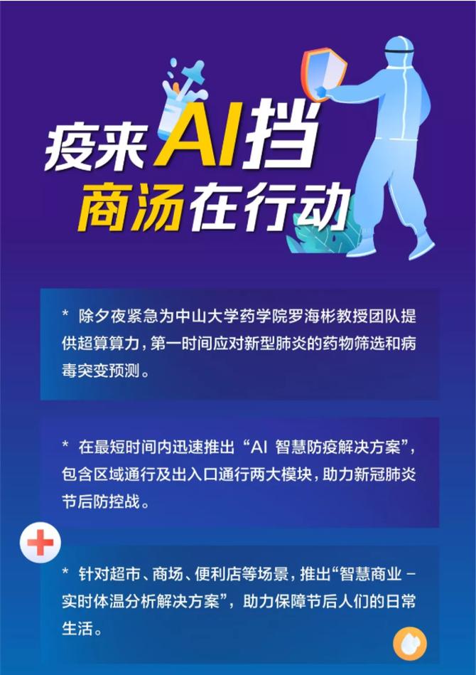 疫情当前,商汤用技术演绎AI·爱的力量