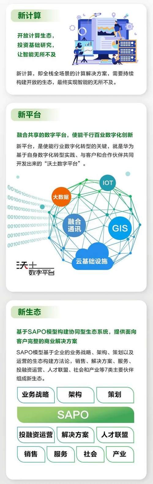 智能世界:畅想2030年的行业数字化转型