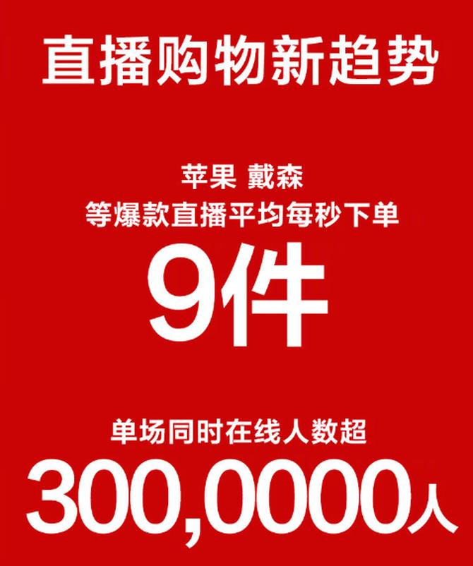 苏宁24期免息首日:消费强刺激,订单量同比暴增7倍