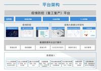 云出击!EasyStack以PKC为核心支撑苏州疫情管控平台