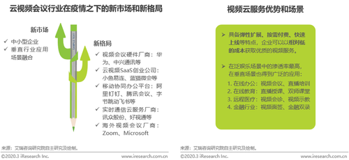 讯众股份:云视讯业务C位出道智能通信迎来发展契机