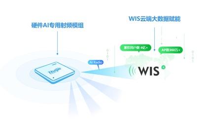 万人围观!锐捷发布Wi-Fi 6 Plus,AI赋能释放无线潜能