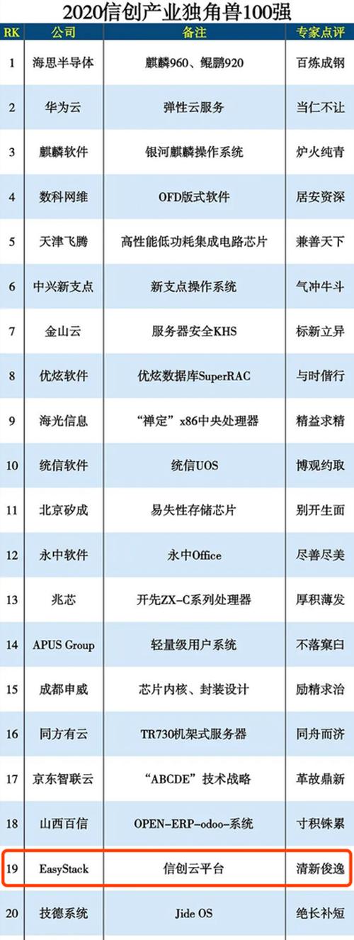 http://www.reviewcode.cn/yunjisuan/142674.html