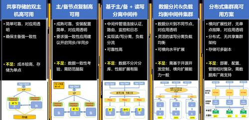 http://www.reviewcode.cn/yanfaguanli/158670.html