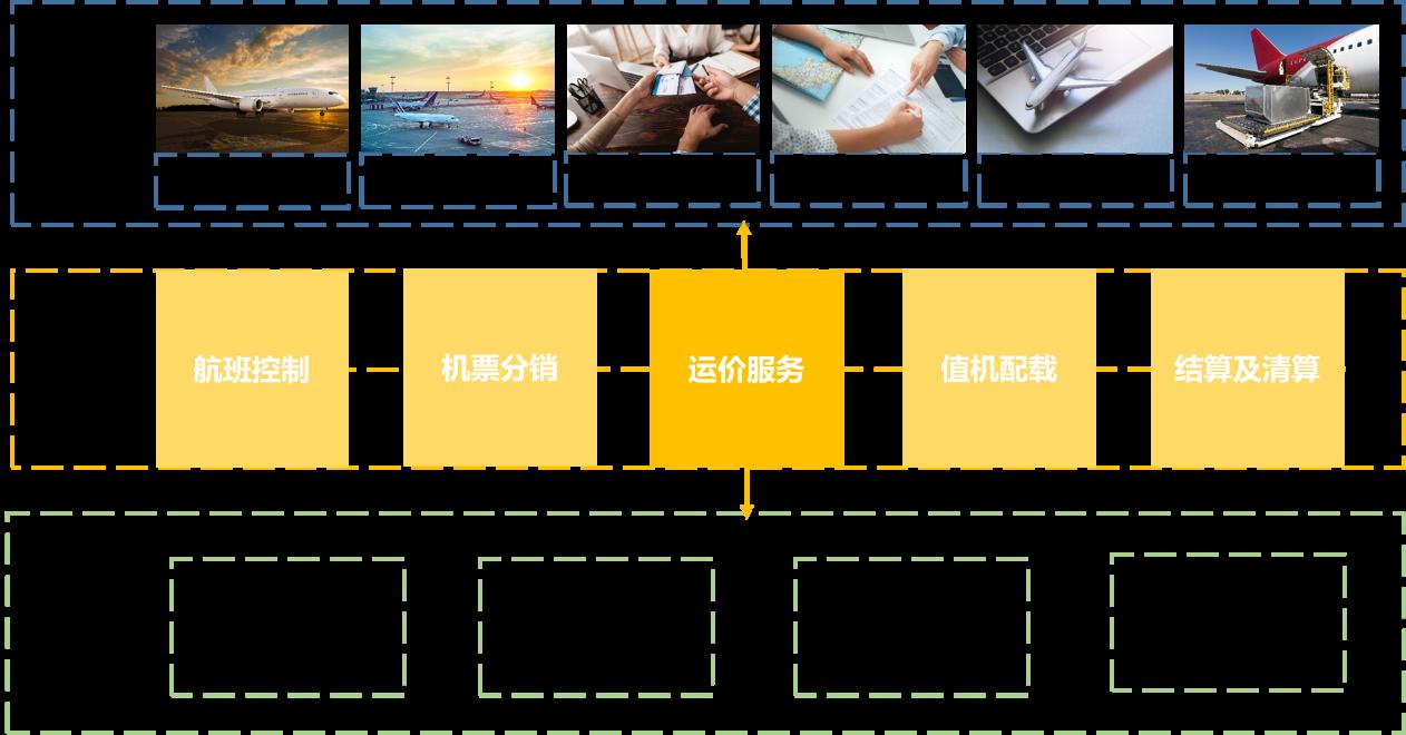 超大内存容量,浪潮与中国航信携手,让航空信息传输更顺畅