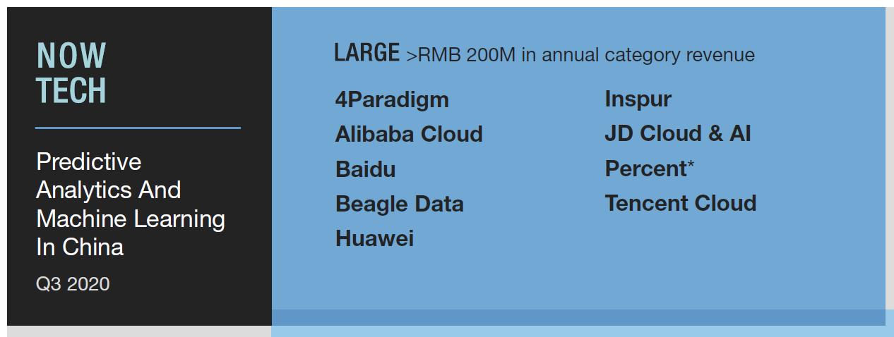 Forrester机器学习平台榜单:浪潮与百度、腾讯云等领跑第一阵营