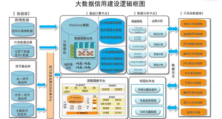金电联行范晓忻:数据智能让新基建反客为主