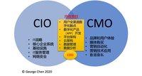再谈数字化部门和数字数字官(CDO)的组织定位