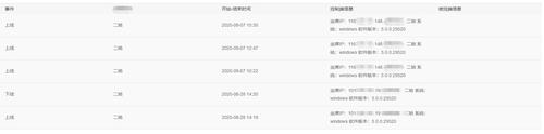 http://www.reviewcode.cn/youxikaifa/178433.html