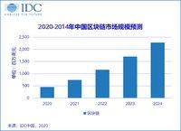 未来五年,中国区块链市场规模年复合增长率将达51%