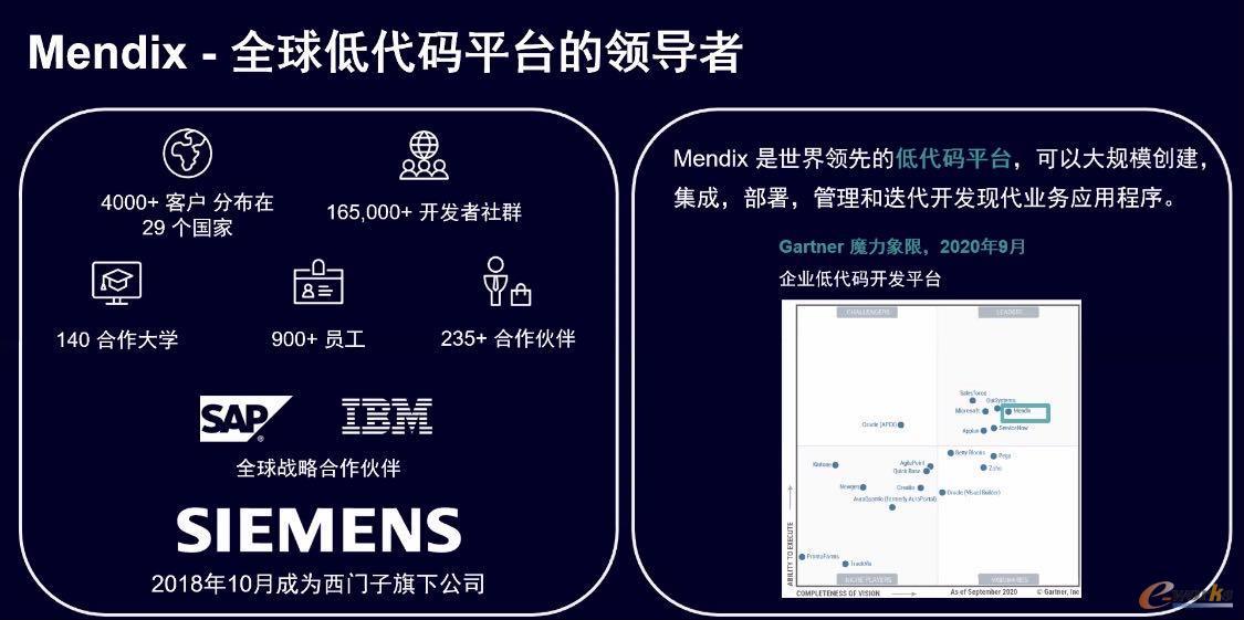 Mendix低代码软件快速开发平台助力中国企业实现数字化转型