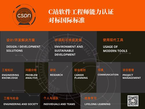 官宣!CSDN发布C站软件工程师能力认证