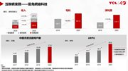 TCL電子2020年財報:互聯網業務雷鳥科技收入同比增長74%