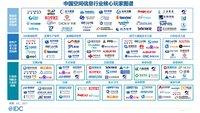 IDC正式发布《中国空间信息行业分析,2020》报告