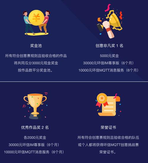 20万奖池 环信MQTT创意编程挑战赛开启
