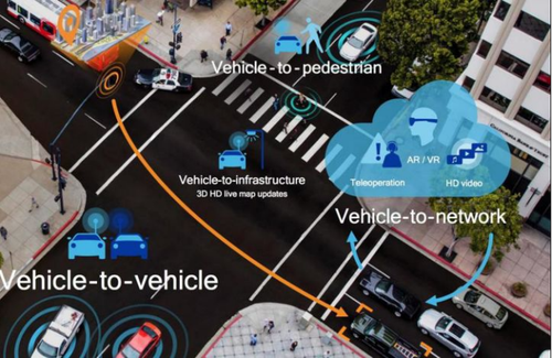 vps服务器核心数据如何稳定传输?蒲公英赋能自动驾驶车联网系统开发