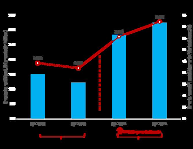 最便宜的云服务器产学研各界齐聚展锐生态峰会 展锐芯生态UP生长