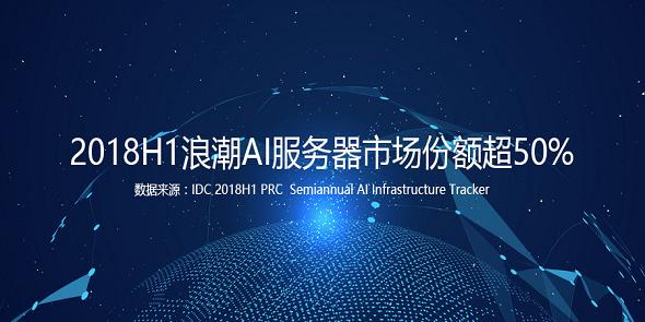 IDC: 2018H1中国AI基础架构强劲增长,浪潮份额过半