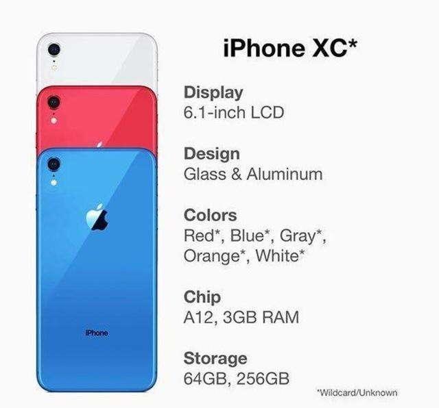 一波三折!廉价版iPhone再读更名,背光问题凸显或导致其供不应求