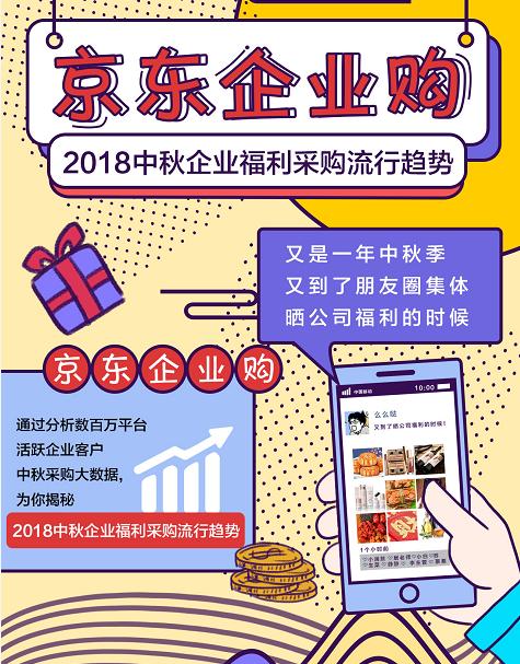 中秋福利大赛老三样霸占TOP3 大数据揭秘2018中秋