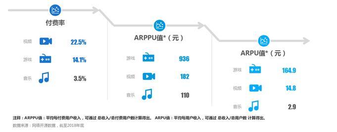 用户力量和付费支持,激励音乐内容创作和市场