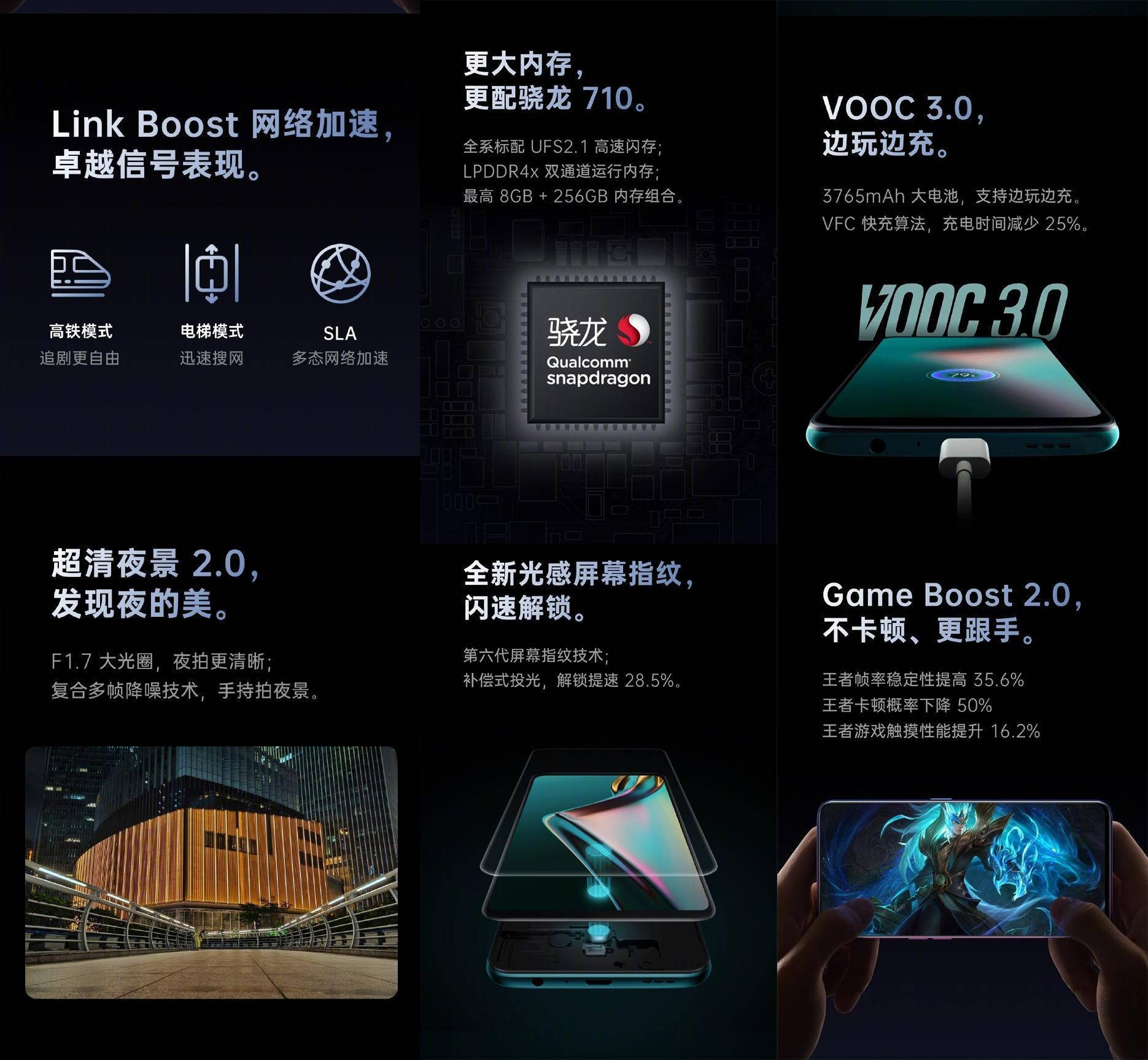 OPPO再出硬核旗舰:骁龙710+全面屏售价不到2K