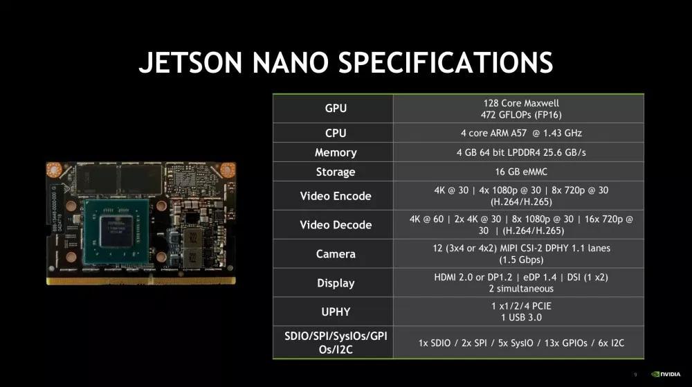 助力AloT:NVIDA将Jetson Nano开发板加入深度学习实作